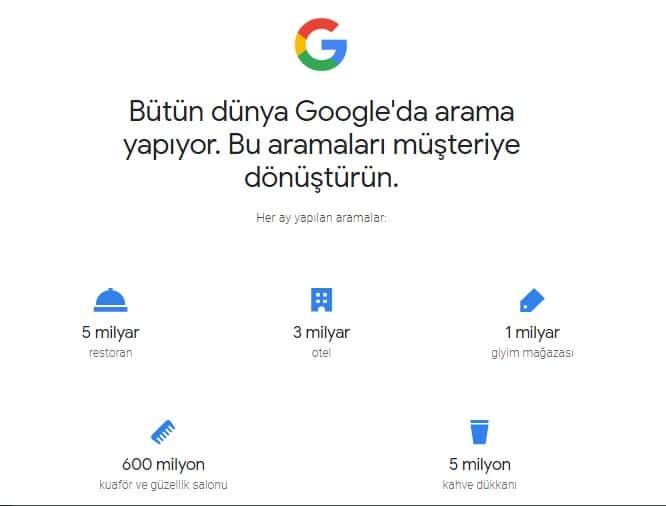 google arama listesi